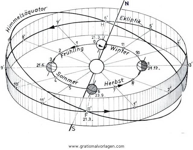 malvorlagen sonnensystem  coloring and malvorlagan